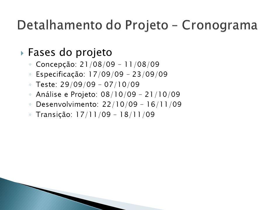 Detalhamento do Projeto – Cronograma