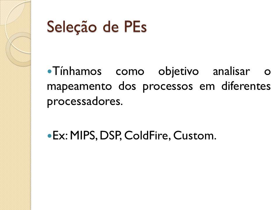 Seleção de PEs Tínhamos como objetivo analisar o mapeamento dos processos em diferentes processadores.