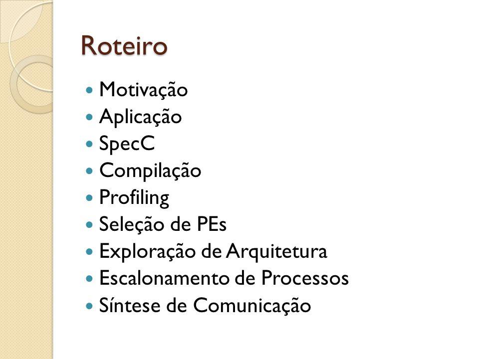Roteiro Motivação Aplicação SpecC Compilação Profiling Seleção de PEs