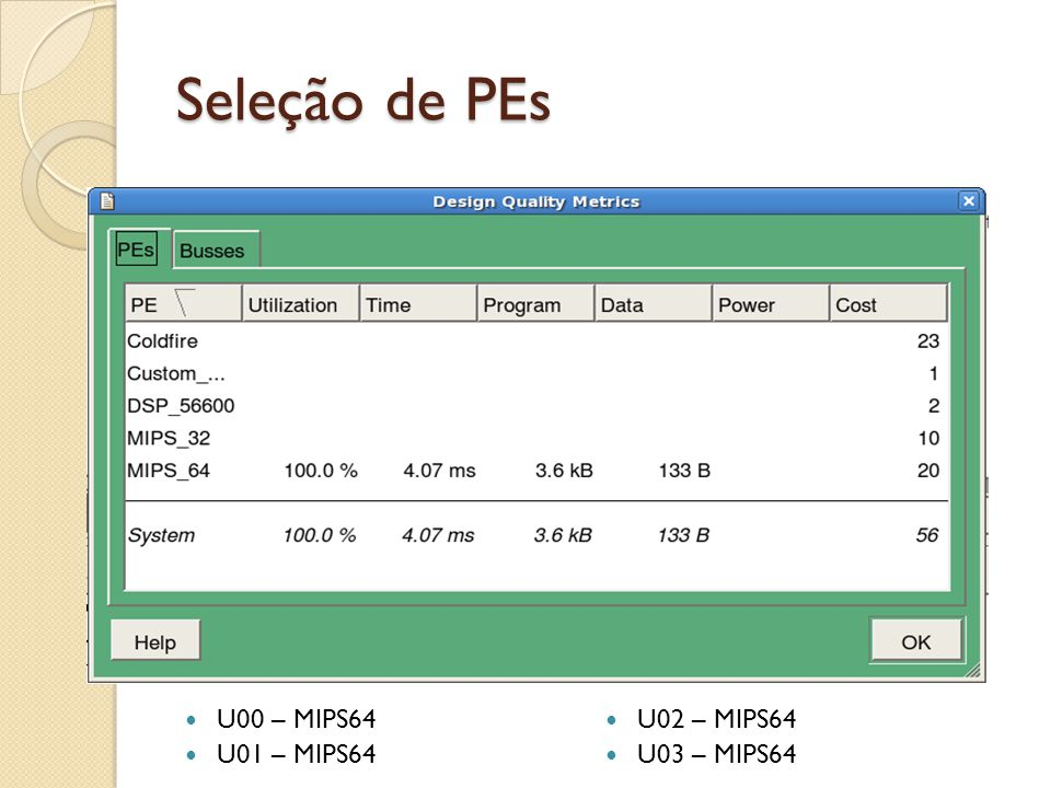 Seleção de PEs U00 – MIPS64 U02 – MIPS64 U01 – MIPS64 U03 – MIPS64
