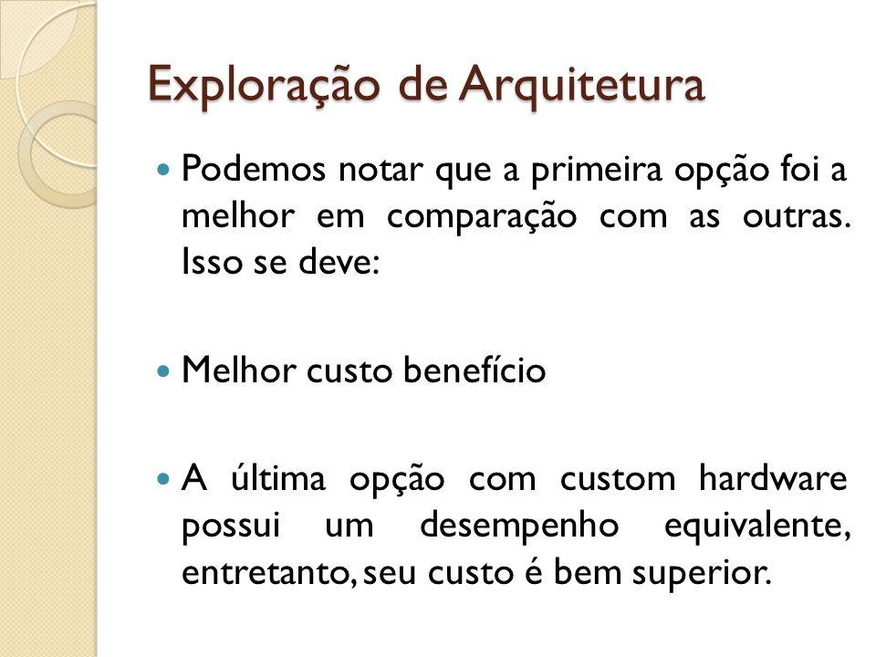 Exploração de Arquitetura