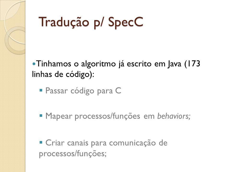 Tradução p/ SpecC Tinhamos o algoritmo já escrito em Java (173 linhas de código): Passar código para C.
