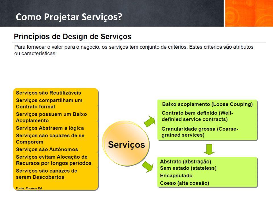 Como Projetar Serviços