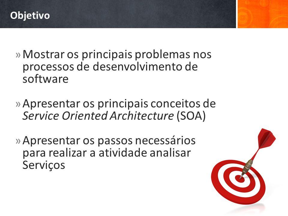 Objetivo Mostrar os principais problemas nos processos de desenvolvimento de software.