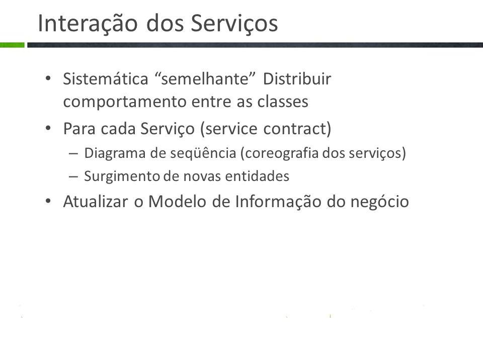 Interação dos Serviços