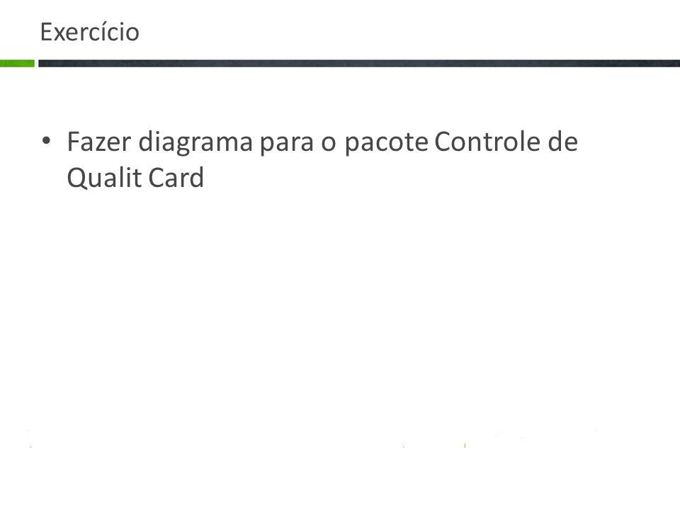 Fazer diagrama para o pacote Controle de Qualit Card