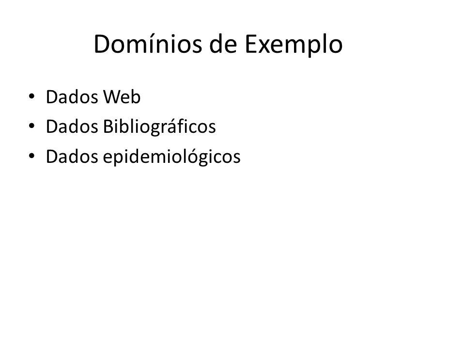 Domínios de Exemplo Dados Web Dados Bibliográficos