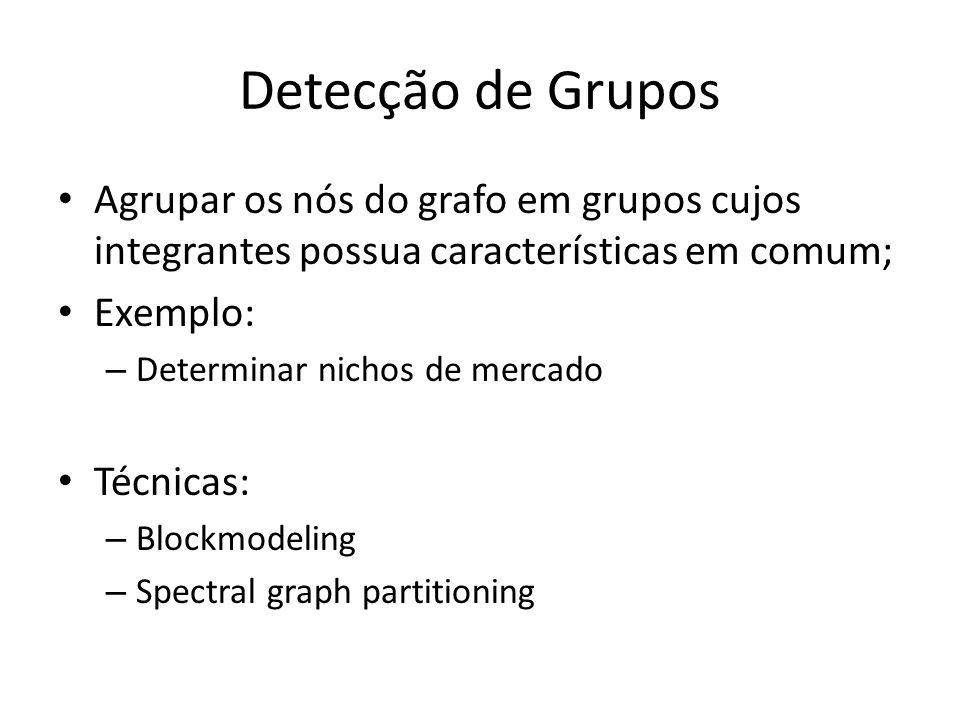 Detecção de Grupos Agrupar os nós do grafo em grupos cujos integrantes possua características em comum;