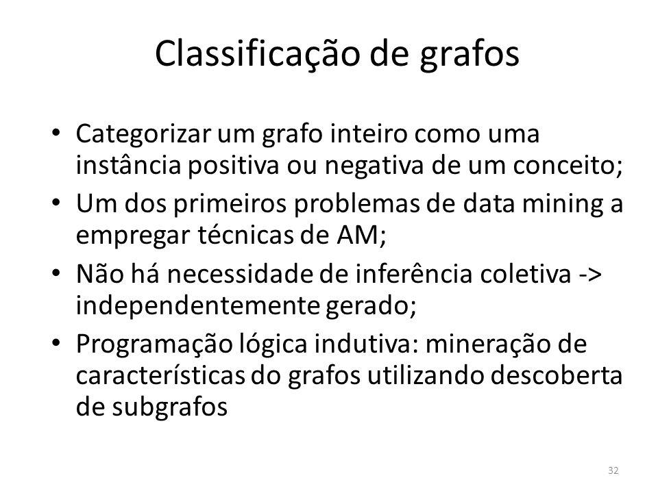 Classificação de grafos
