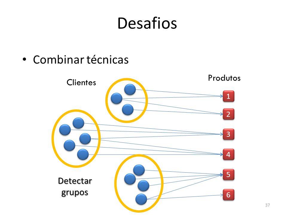 Desafios Combinar técnicas Produtos Clientes Detectar grupos 1 2 3 4 5