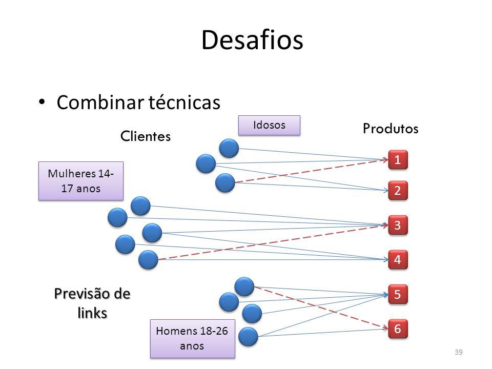 Desafios Combinar técnicas Produtos Clientes Previsão de links 1 2 3 4