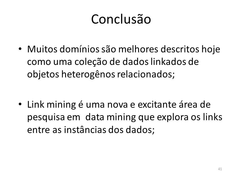 Conclusão Muitos domínios são melhores descritos hoje como uma coleção de dados linkados de objetos heterogênos relacionados;