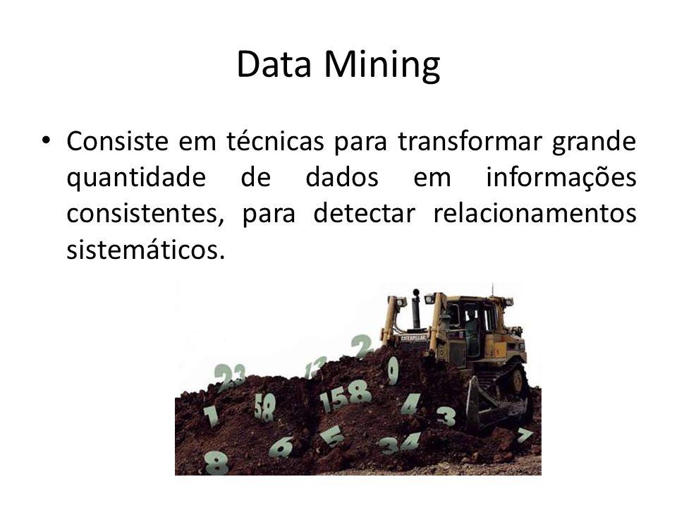 Data Mining Consiste em técnicas para transformar grande quantidade de dados em informações consistentes, para detectar relacionamentos sistemáticos.