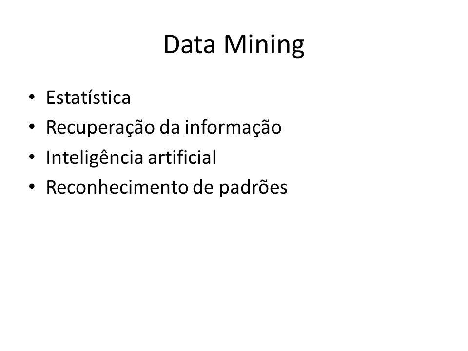 Data Mining Estatística Recuperação da informação