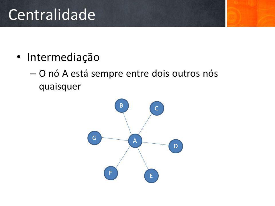 Centralidade Intermediação