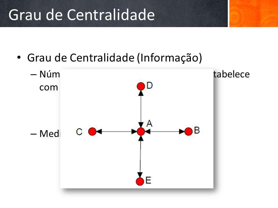 Grau de Centralidade Grau de Centralidade (Informação)