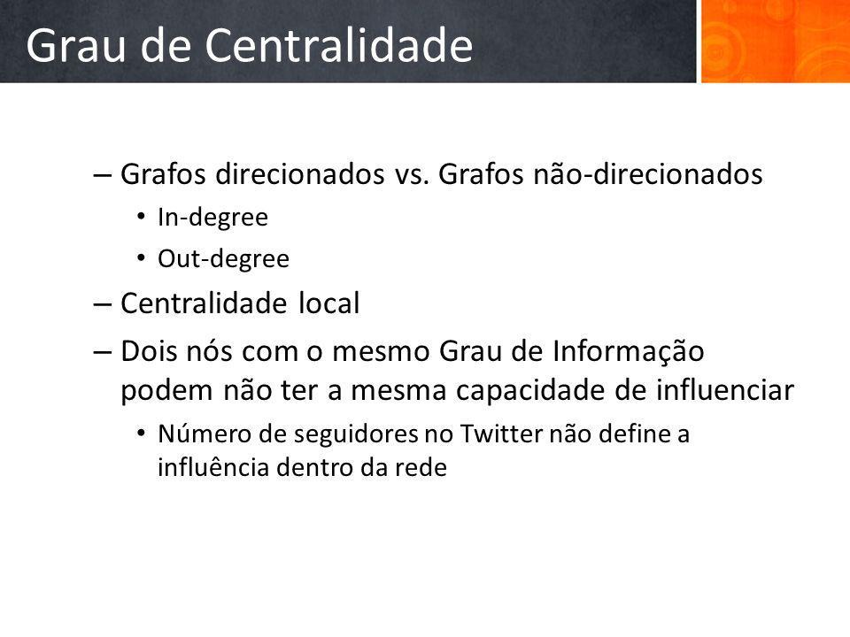 Grau de Centralidade Grafos direcionados vs. Grafos não-direcionados