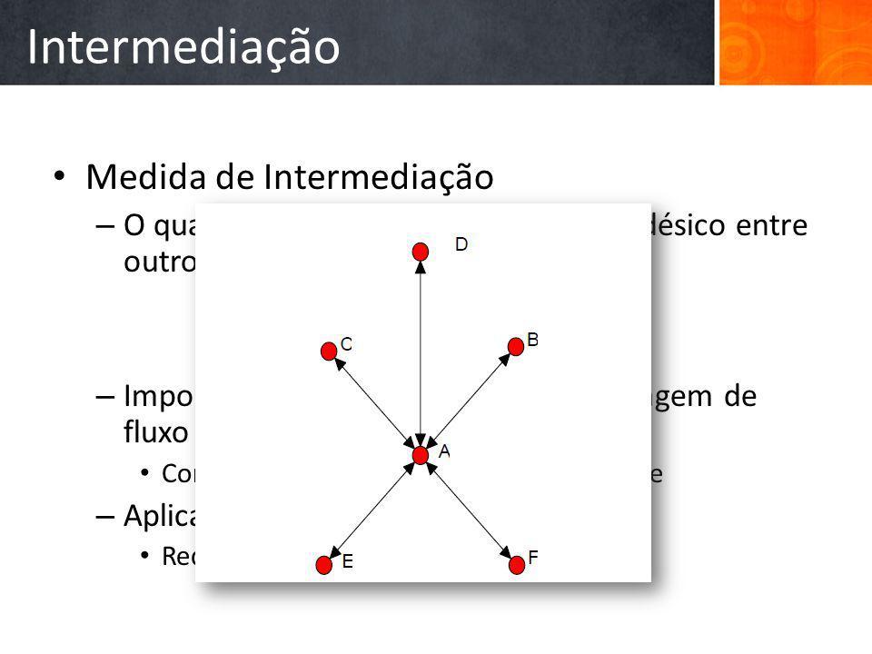 Intermediação Medida de Intermediação