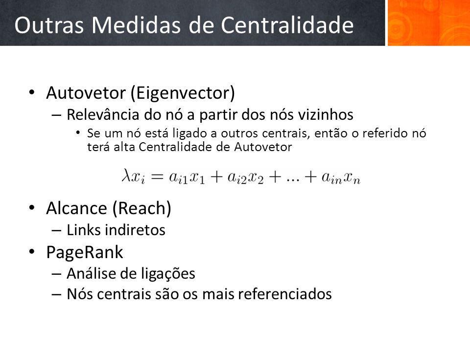 Outras Medidas de Centralidade