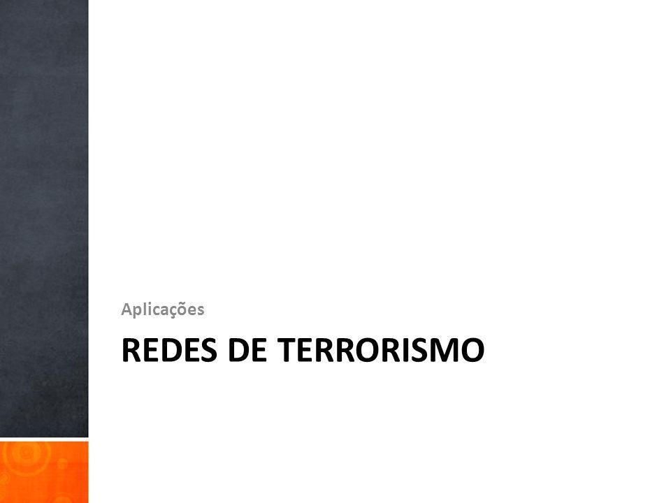 Aplicações Redes de Terrorismo