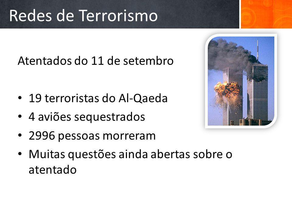 Redes de Terrorismo Atentados do 11 de setembro