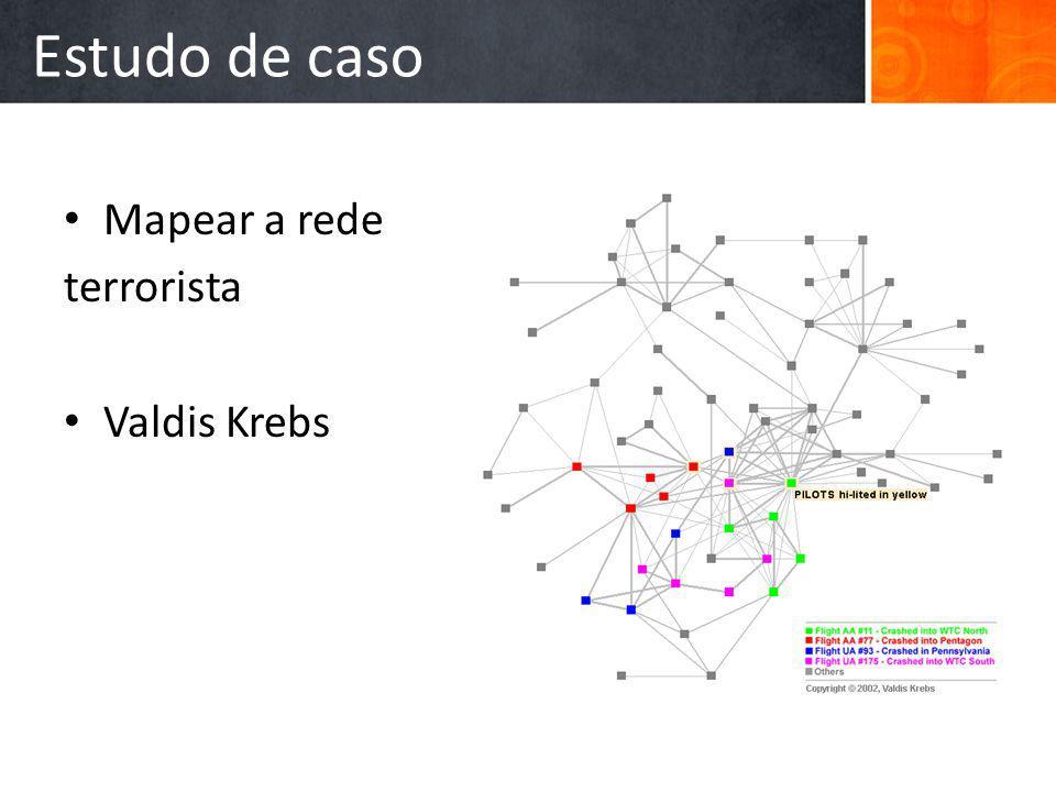 Estudo de caso Mapear a rede terrorista Valdis Krebs