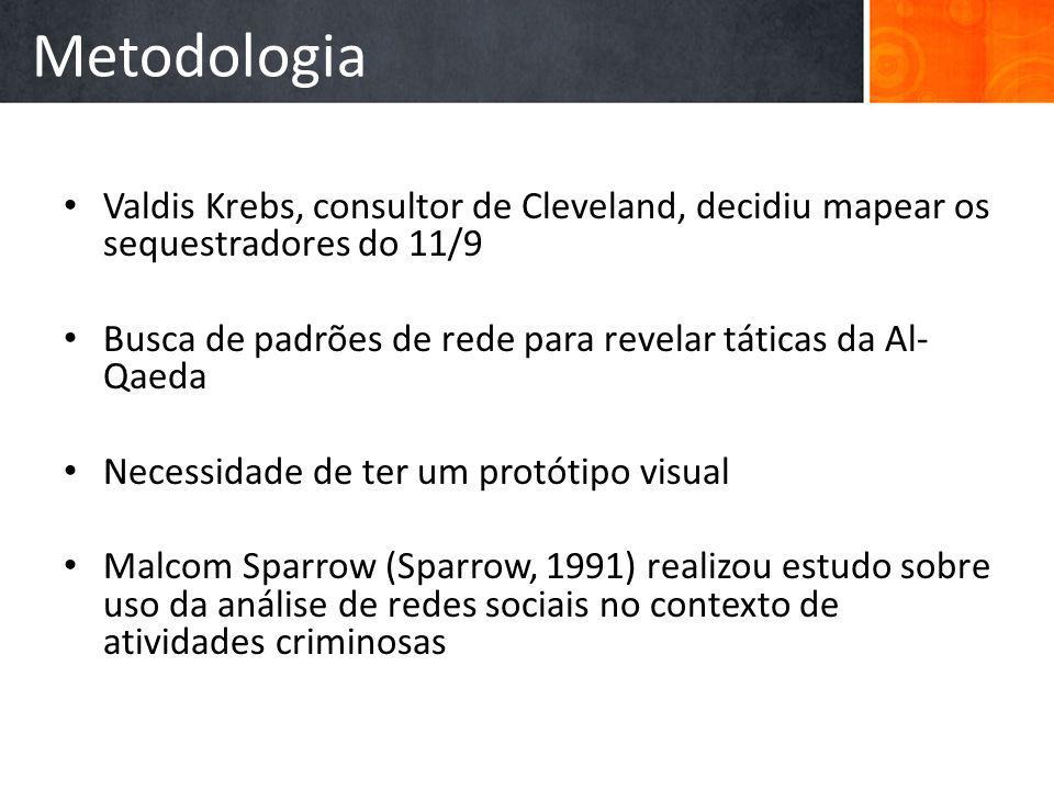 Metodologia Valdis Krebs, consultor de Cleveland, decidiu mapear os sequestradores do 11/9.