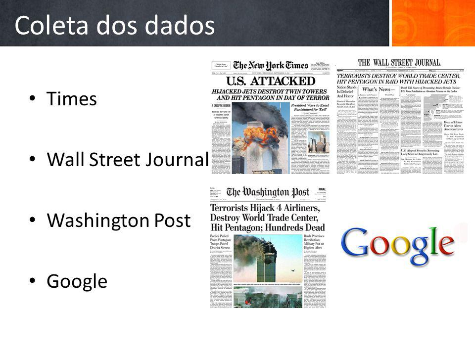 Coleta dos dados Times Wall Street Journal Washington Post Google