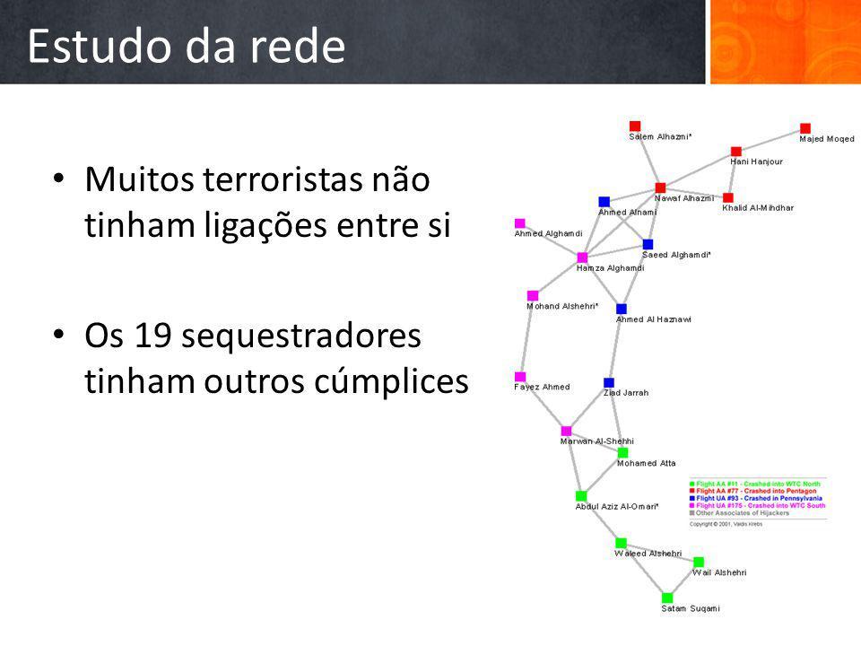 Estudo da rede Muitos terroristas não tinham ligações entre si