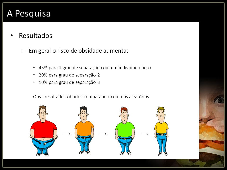 A Pesquisa Resultados Em geral o risco de obsidade aumenta: