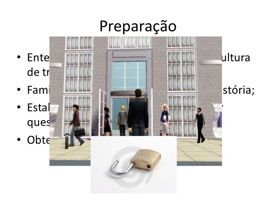 Preparação Entender a política organizacional e a cultura de trabalho;