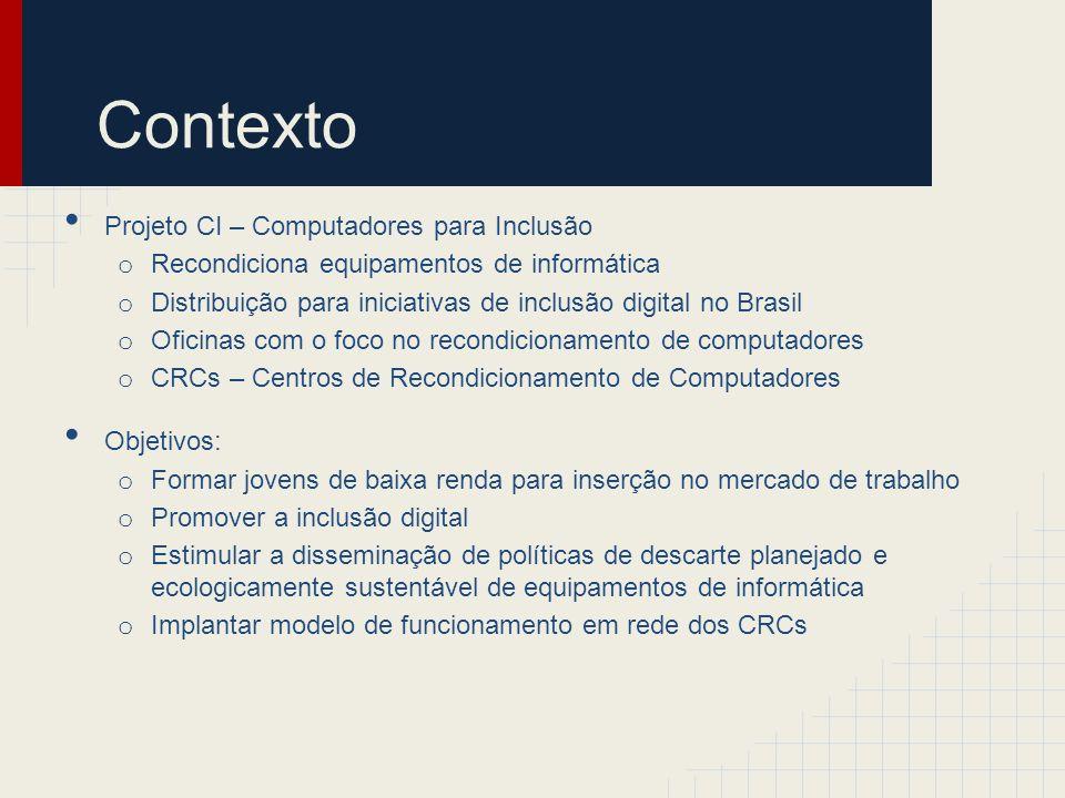 Contexto Projeto CI – Computadores para Inclusão