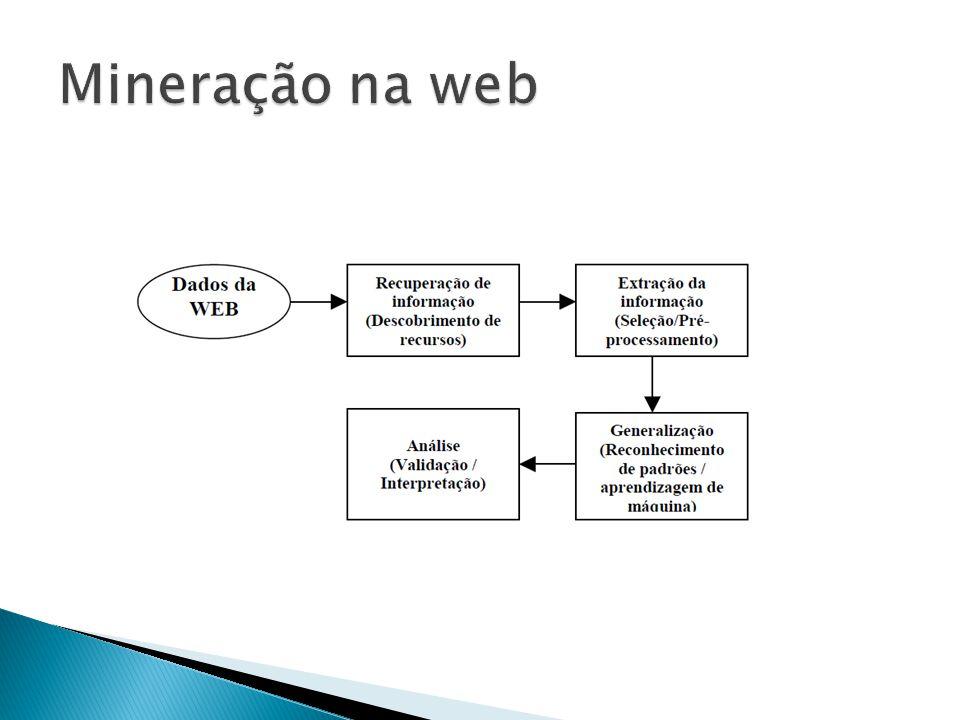 Mineração na web