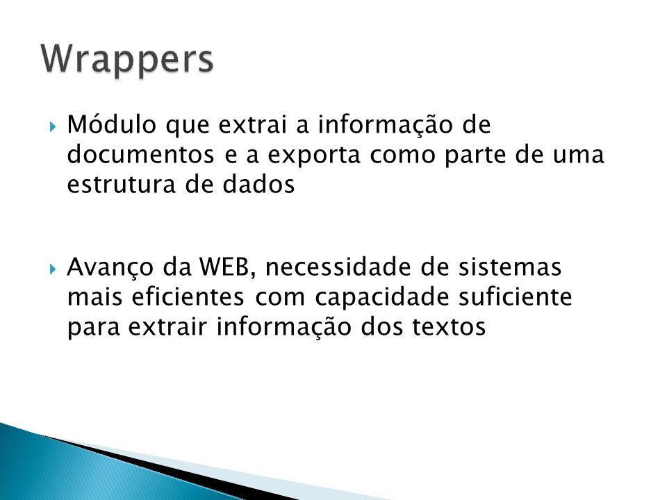 Wrappers Módulo que extrai a informação de documentos e a exporta como parte de uma estrutura de dados.