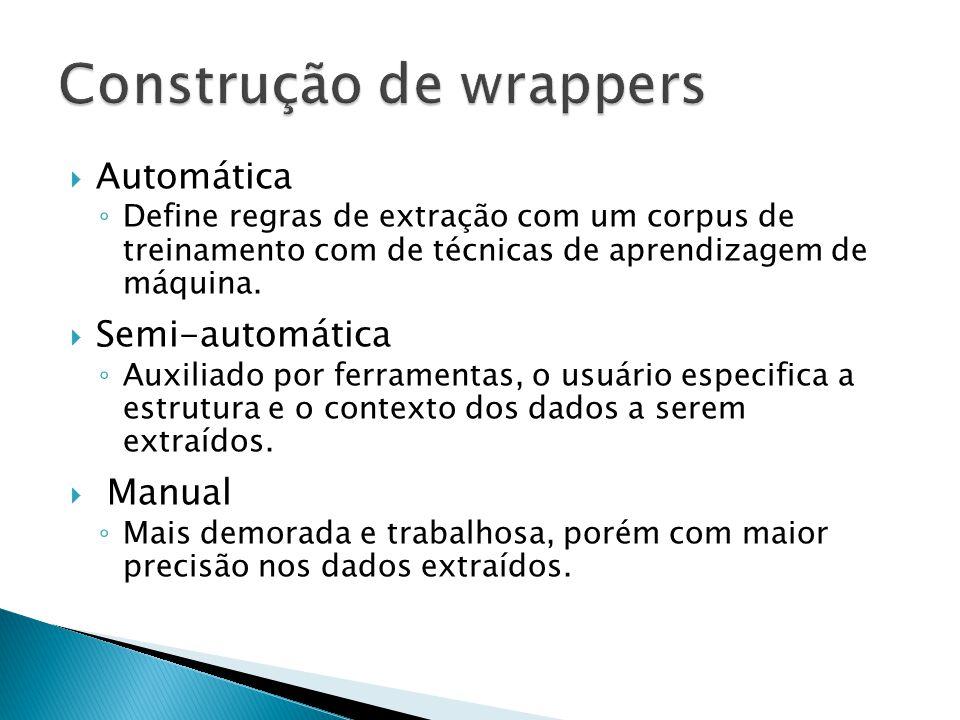 Construção de wrappers