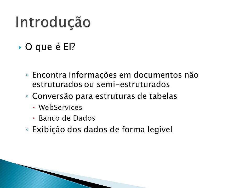 Introdução O que é EI Encontra informações em documentos não estruturados ou semi-estruturados. Conversão para estruturas de tabelas.