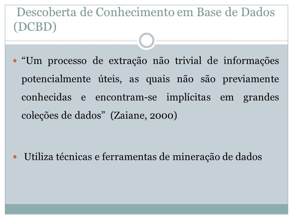 Descoberta de Conhecimento em Base de Dados (DCBD)