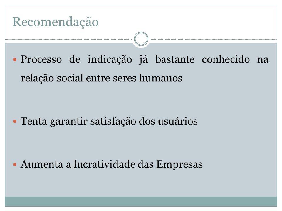 Recomendação Processo de indicação já bastante conhecido na relação social entre seres humanos. Tenta garantir satisfação dos usuários.