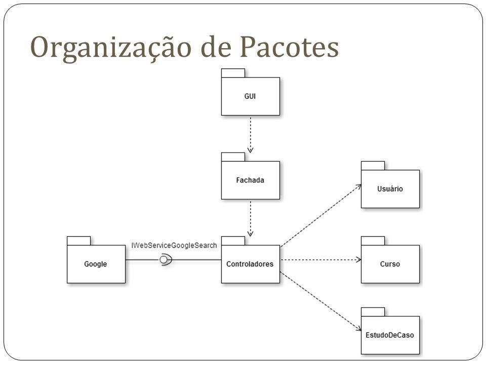Organização de Pacotes