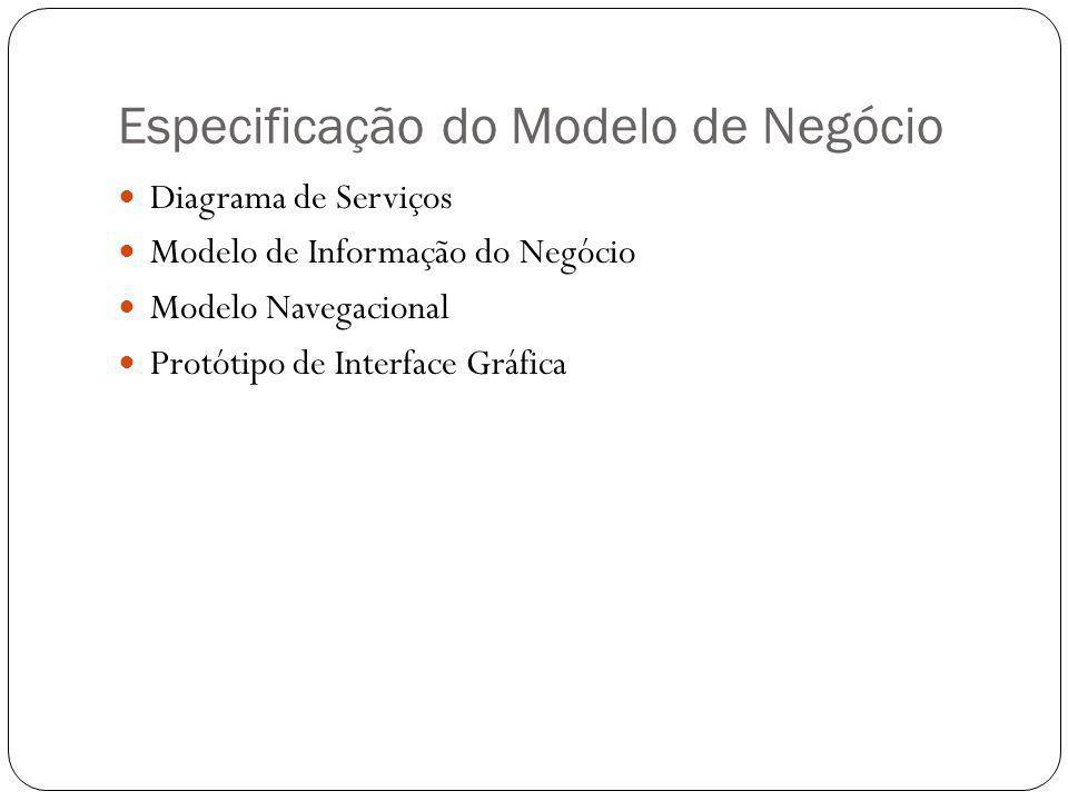 Especificação do Modelo de Negócio