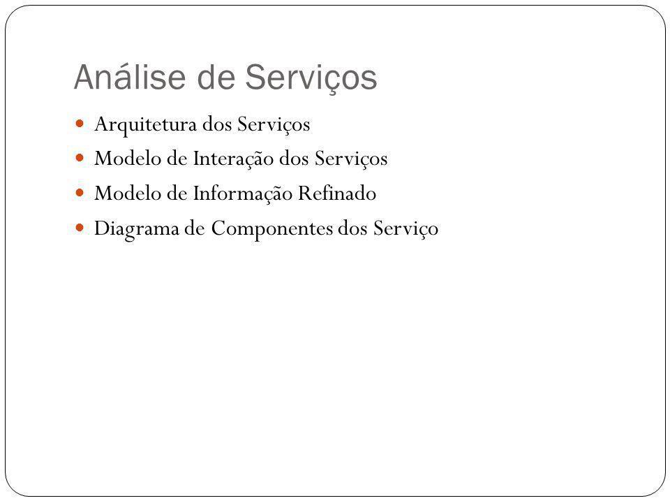Análise de Serviços Arquitetura dos Serviços