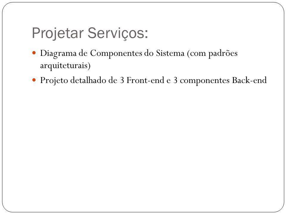 Projetar Serviços: Diagrama de Componentes do Sistema (com padrões arquiteturais) Projeto detalhado de 3 Front-end e 3 componentes Back-end.