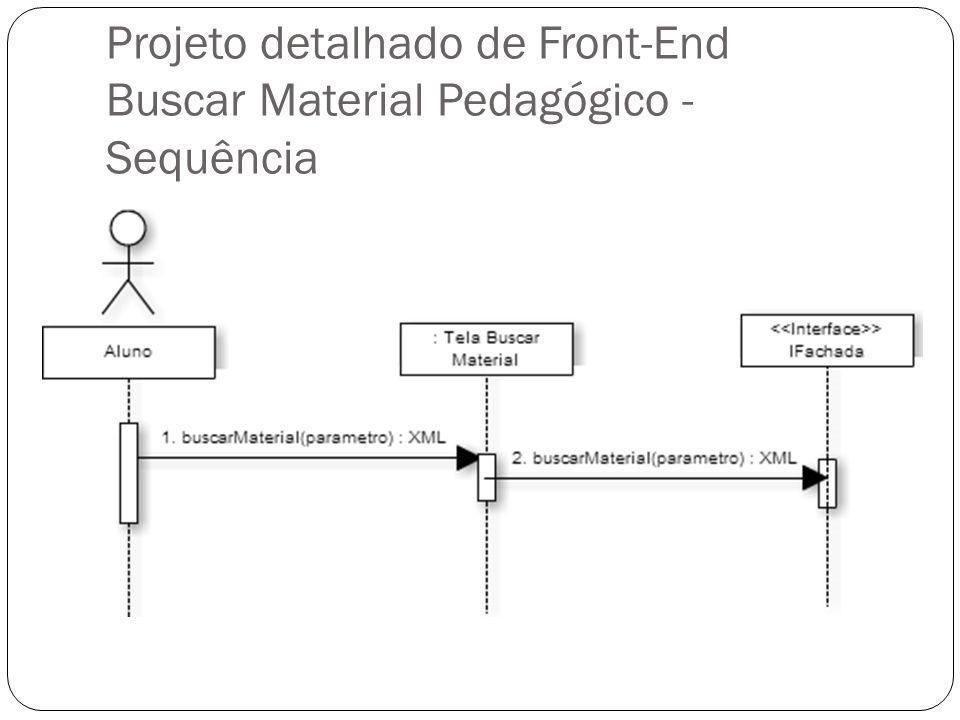 Projeto detalhado de Front-End Buscar Material Pedagógico - Sequência