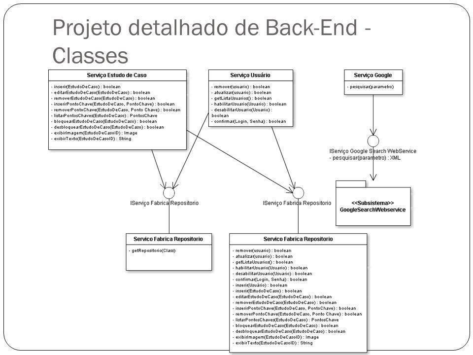 Projeto detalhado de Back-End - Classes
