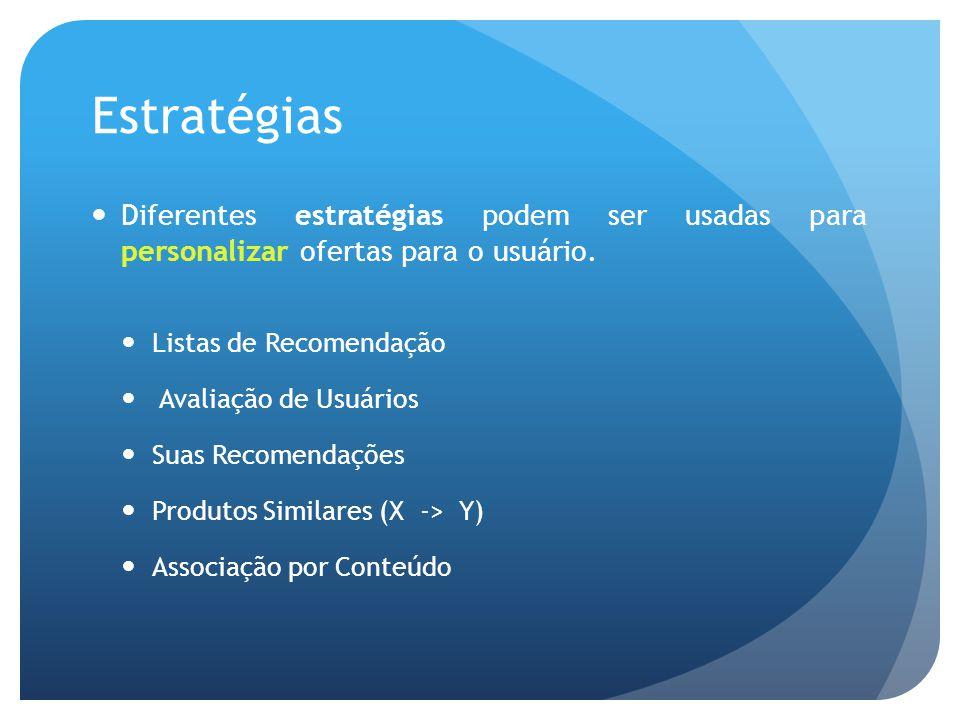 Estratégias Diferentes estratégias podem ser usadas para personalizar ofertas para o usuário. Listas de Recomendação.