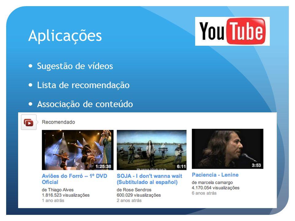Aplicações Sugestão de vídeos Lista de recomendação