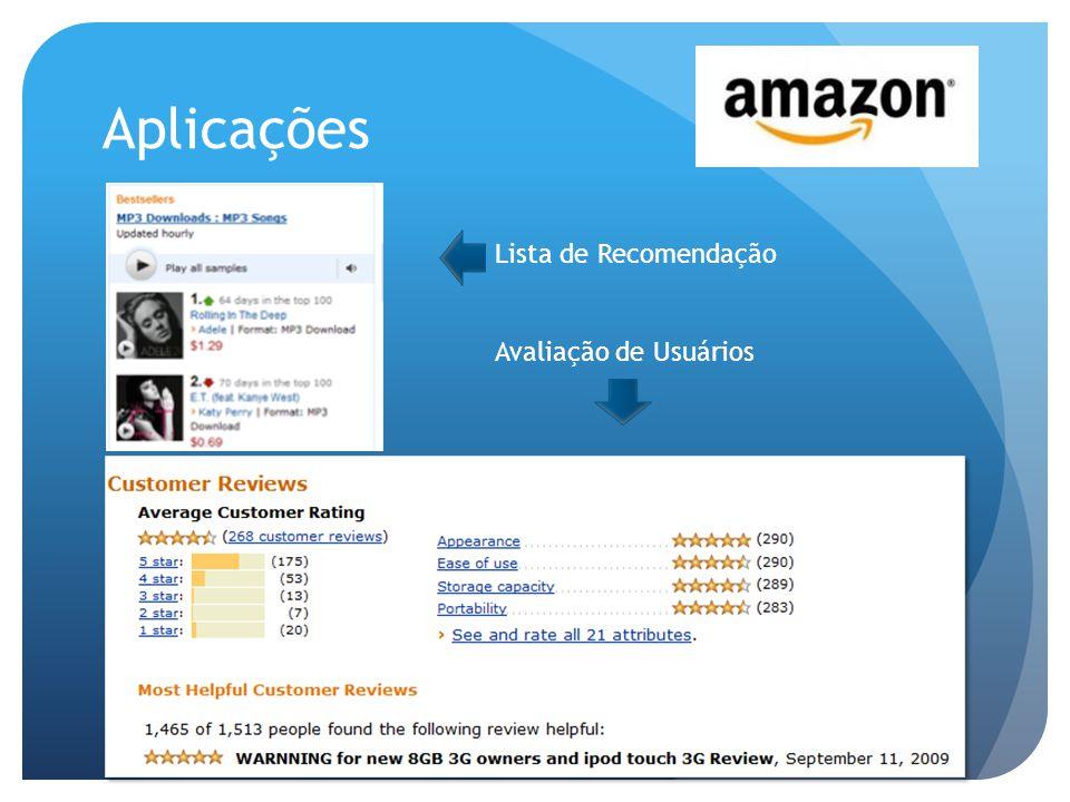 Aplicações Lista de Recomendação Avaliação de Usuários