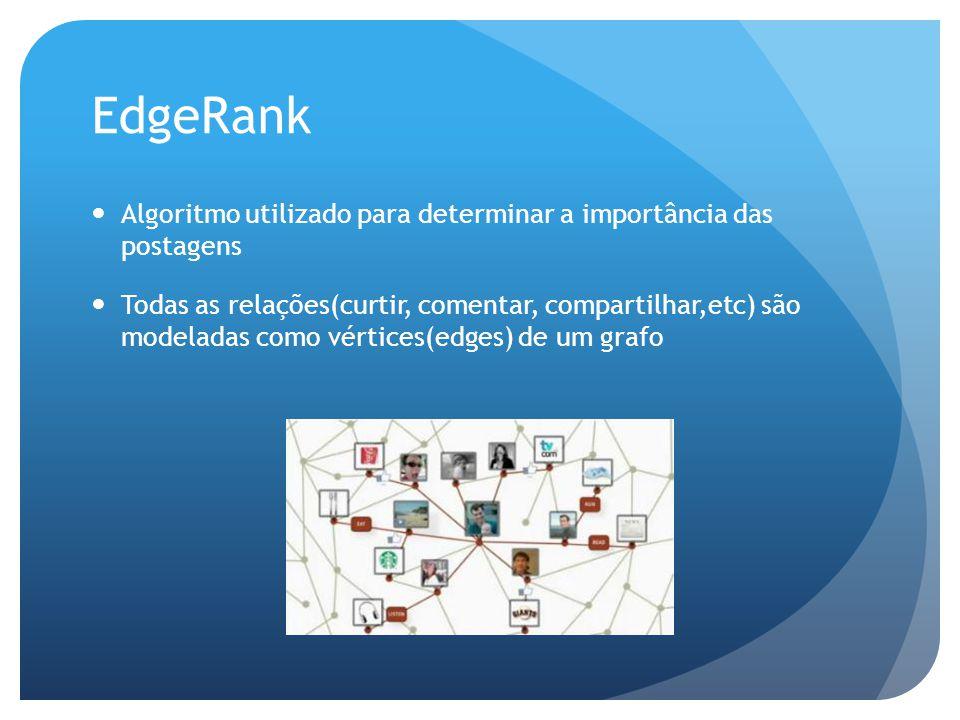 EdgeRank Algoritmo utilizado para determinar a importância das postagens.