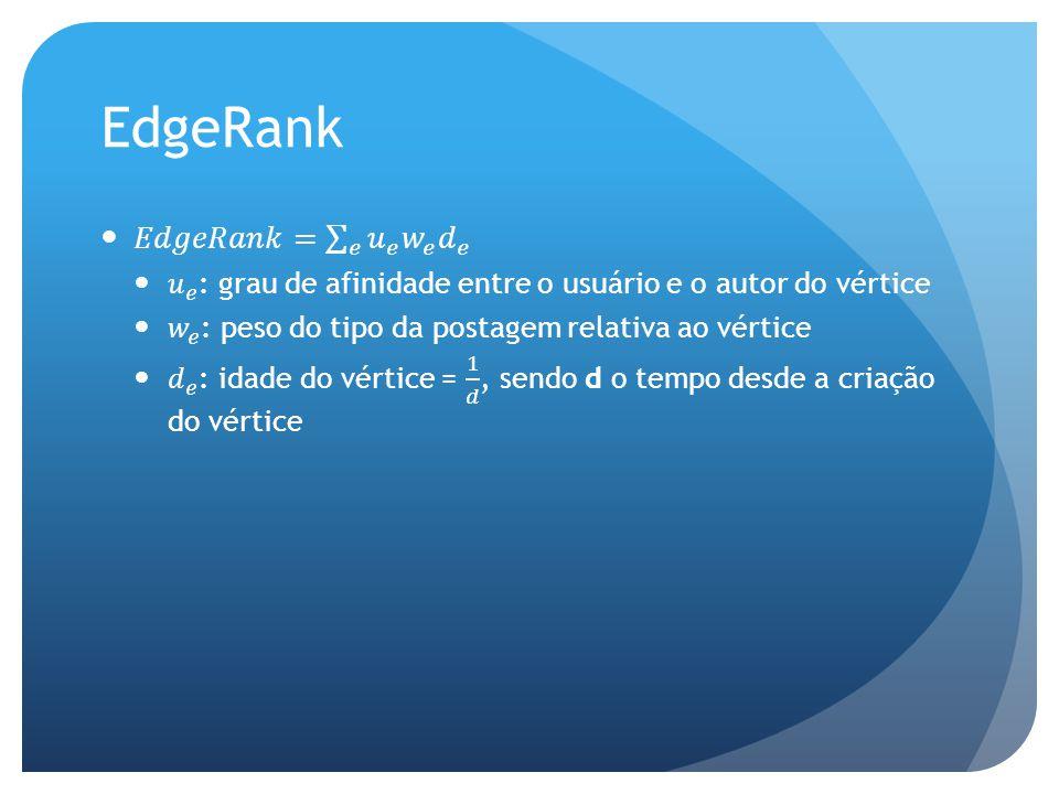 EdgeRank 𝐸𝑑𝑔𝑒𝑅𝑎𝑛𝑘= 𝑒 𝑢 𝑒 𝑤 𝑒 𝑑 𝑒