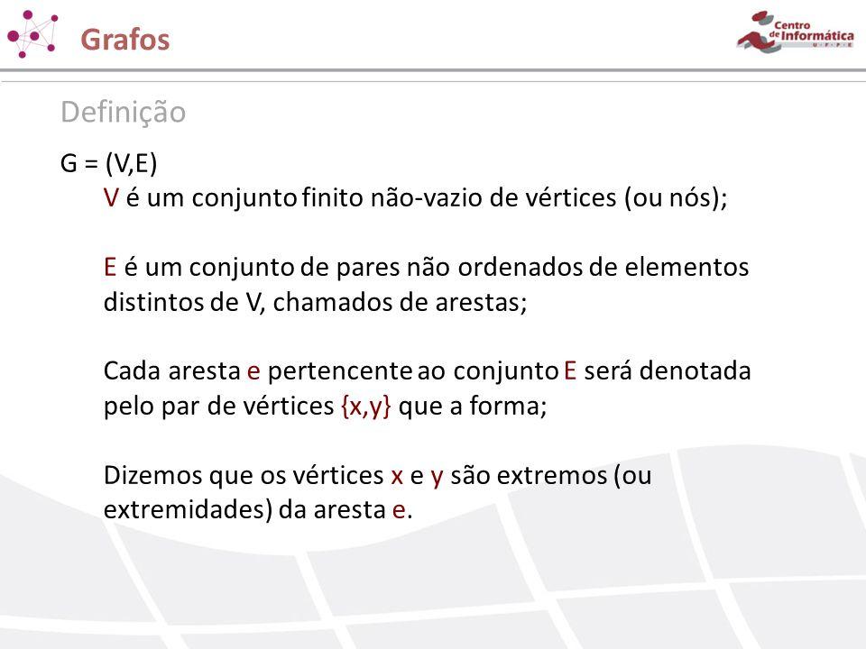 Grafos Definição G = (V,E)